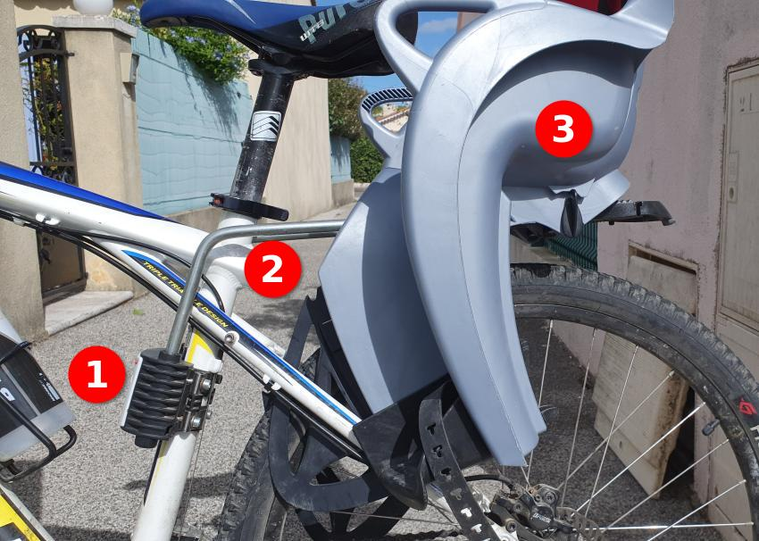 Les pièces d'un Porte Bébé Vélo Hamax